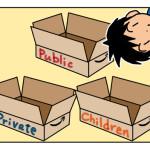 Amazonほしい物リストは公開用のほかに、非公開用と子供用も作っています