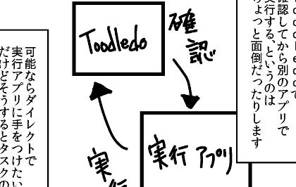 僕は一日のタスクを2時間ごとの時間帯で分類しています。Toodledoというタスク管理ツールのコンテキストという機能でそれを実現しています。このようにタスクを時間帯で分類する意味は「今自分がすべきこと」に迷わないためです。例えば通勤中なら、Toodledoアプリの「6:00-8:00」のコンテキスト内に書かれたタスクをこなせばいいわけです。しかし、いちいちタスクをToodledoで確認してから別のアプリで実行する、というのはちょっと面倒だったりします。可能ならダイレクトで実行アプリに手をつけたい…だけどそうするとタスクの実行漏れが心配です。そんな折に読んだ、ブログ「Happino」で紹介されていた「コンテキストをフォルダに置き換える方法」。これならアプリの実行順も分かり、漏れも防げます!素晴らしい!ということで即マネをさせていただきました